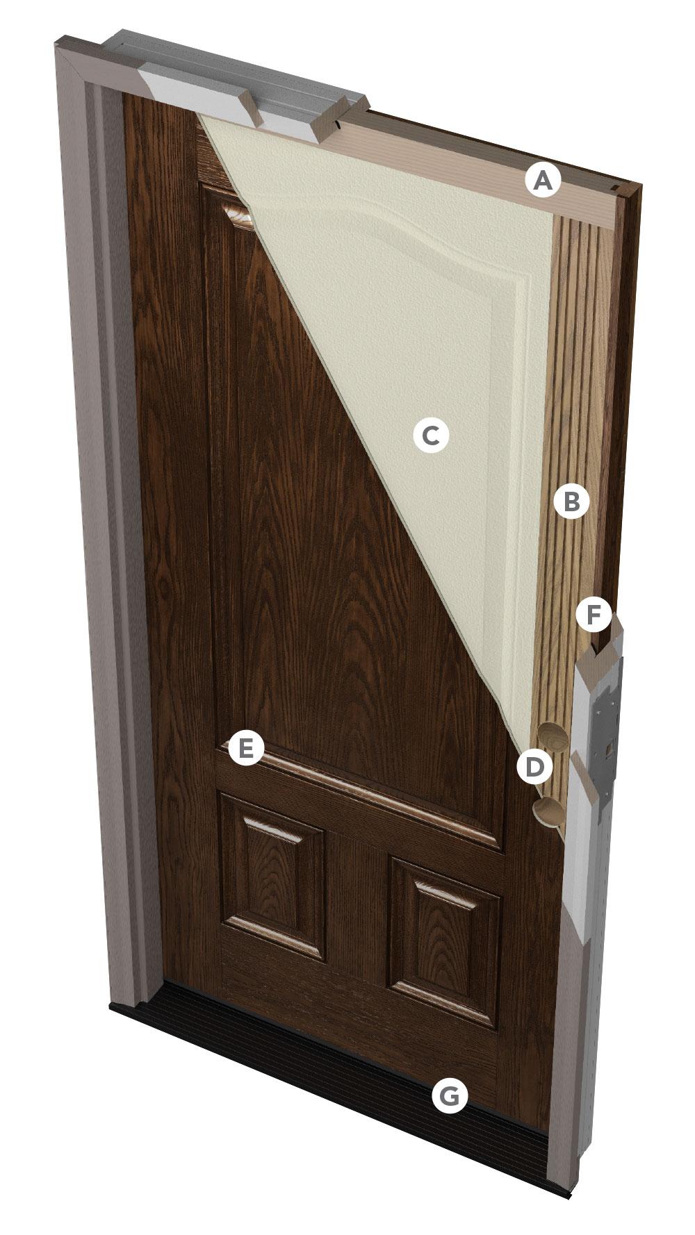 Entry Door Materials