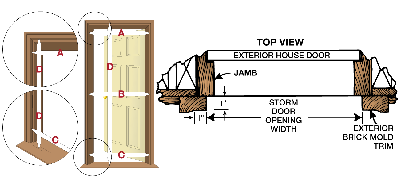 Larson Storm Doors A Complete Overview